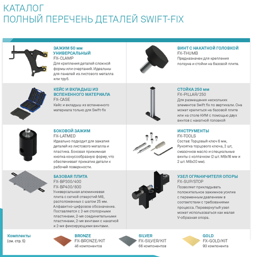Комплекты SWIFT-FIX